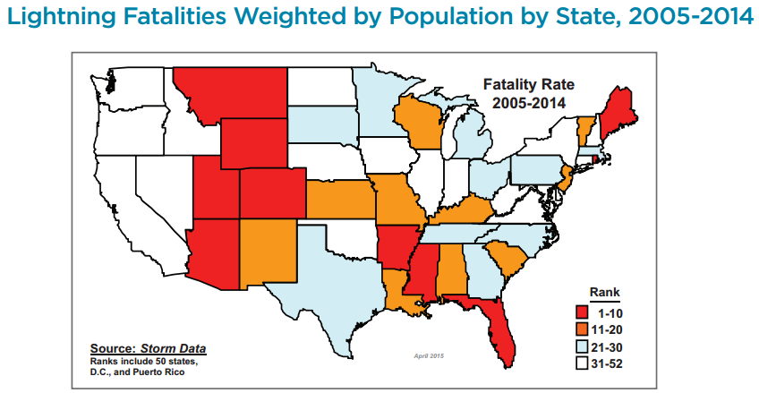 10yrFatalities_Date_by_State_2