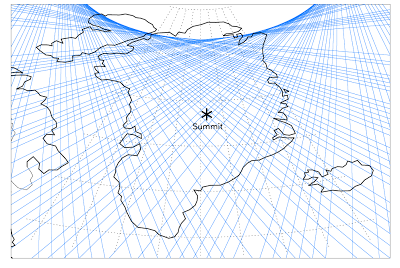 Figure shows a week's worth of CloudSat overpass tracks in Greenland. Notice the frequency increases as you go northward. Several times CloudSat made very close approaches to Summit.