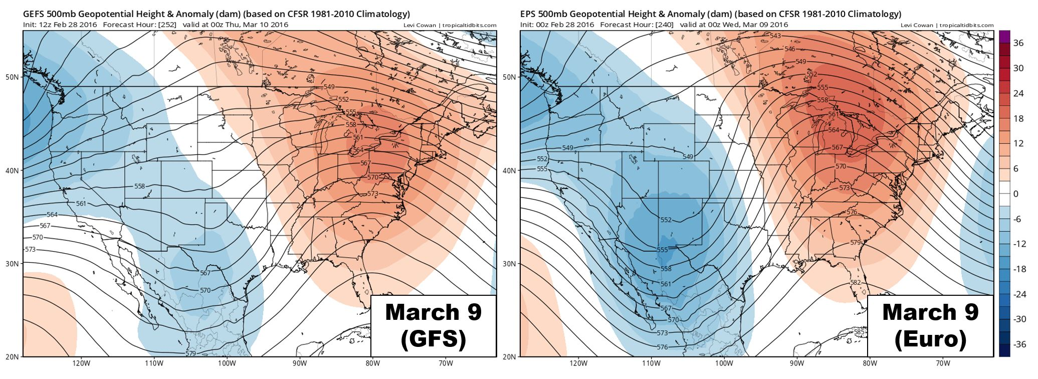 Ensemble 500mb height forecasts for March 9, 2016 from the GFS (left) and Euro (right).