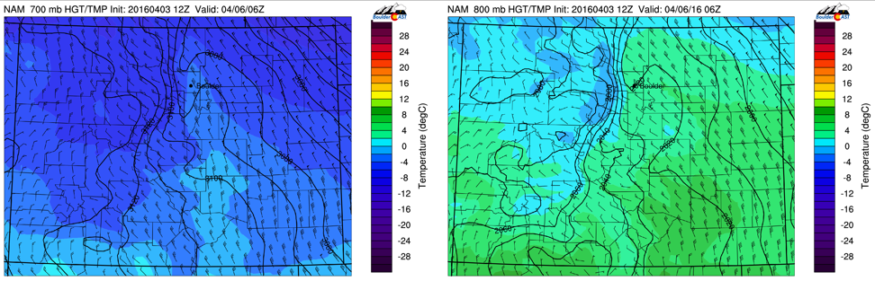 NAM temperature and wind for the 700 mb (left) and 800 mb (right) levels Tuesday night