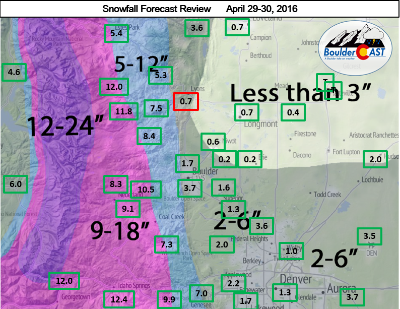 Snowfall_Forecast_Review_Denver_BouldeR_April29_30_2016