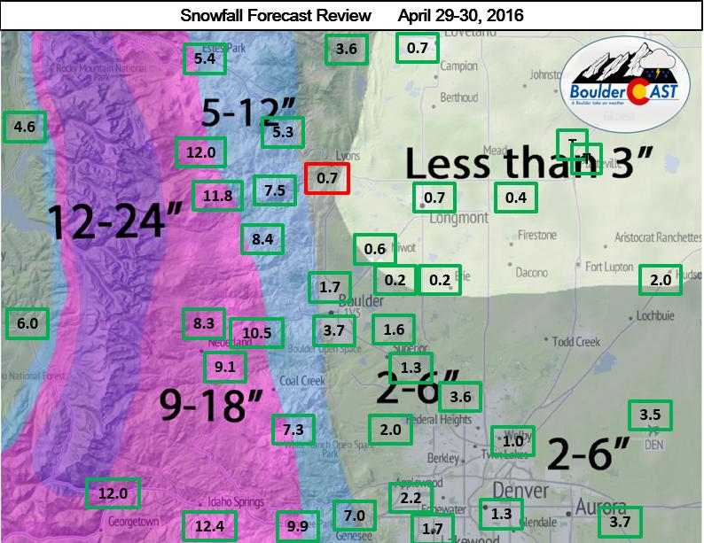 Snowfall_Forecast_Review_Denver_BouldeR_April29_30_2016