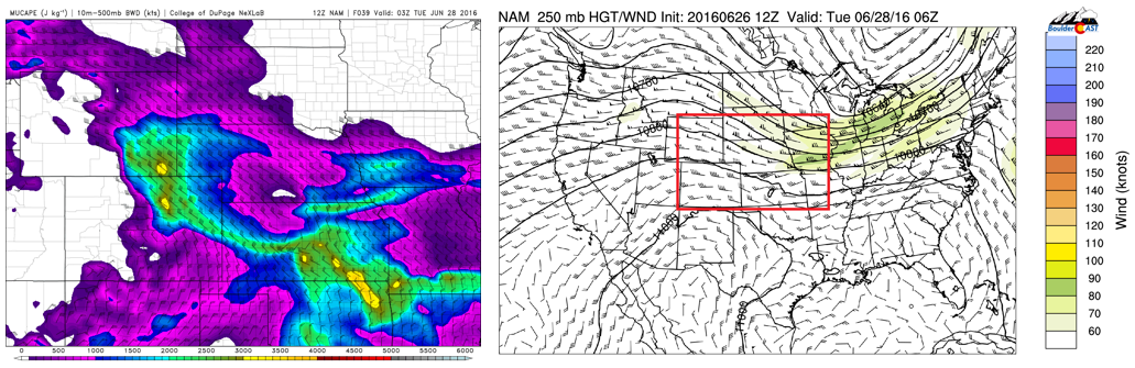 NAM forecast of convective instability (left) and upper level winds indicating divergence aloft (right) for tonight