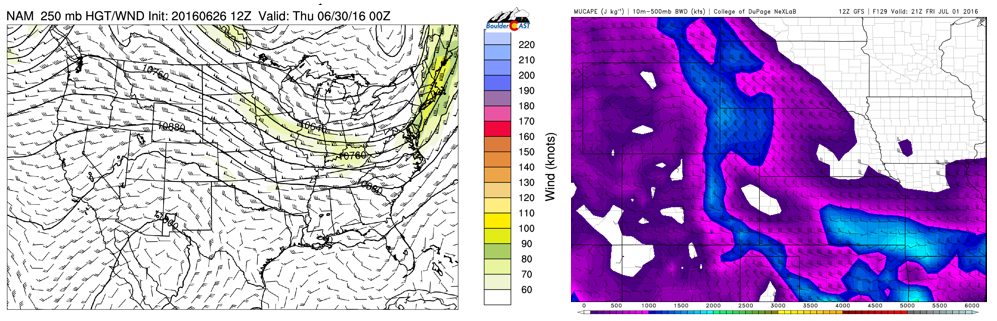 NAM 250 mb upper-level winds (left) and GFS convective instability (right) for Thu-Fri time frame